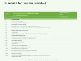 Request For Proposal Contd 3119 Ppt Powerpoint Presentation Slides Outline