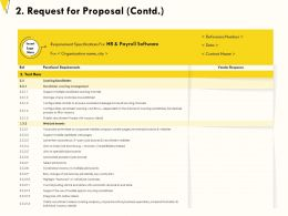 Request For Proposal Contd Manage Vacancies Ppt Powerpoint Presentation Samples