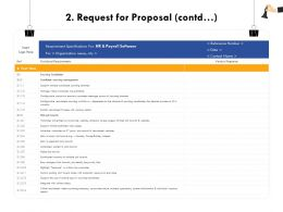Request For Proposal Contd Message Across Ppt Powerpoint Presentation Styles Deck