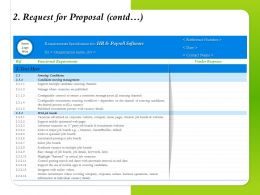 Request For Proposal Contd Sourcing Management Ppt Powerpoint Presentation Inspiration