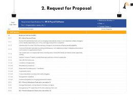 Request For Proposal Linked To Employee Ppt Powerpoint Presentation Icon Microsoft