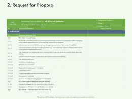 Request For Proposal M3120 Ppt Powerpoint Presentation Summary Inspiration