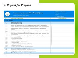 Request For Proposal Promotions Dates Ppt Powerpoint Presentation Designs Download