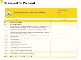 Request For Proposal Work Location Ppt Powerpoint Presentation Clipart