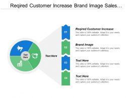 Required Customer Increase Brand Image Sales Forces Physical Distribution