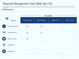 Required Management Team Skills Set Strategic Ppt Powerpoint Layouts Templates