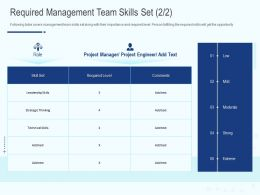 Required Management Team Skills Set Technical Ppt Powerpoint Presentation Icon