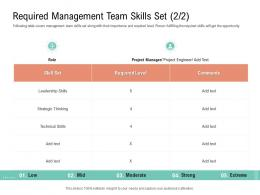 Required Management Team Skills Set Technical Project Management Team Building Ppt Icons