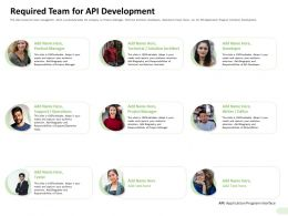 Required Team For API Development Biography Attention Ppt Templates