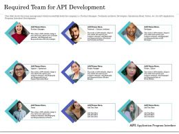 Required Team For API Development Ppt Icon Inspiration