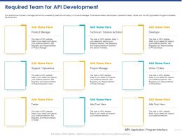 Required Team For API Development Ppt Powerpoint Presentation Styles Guide