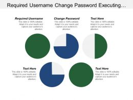 Required Username Change Password Executing Process Knowledge Area