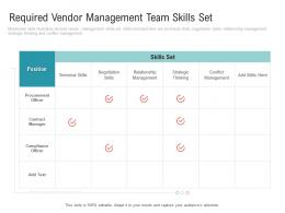 Required Vendor Management Team Skills Set Embedding Vendor Performance Improvement Plan Ppt Grid