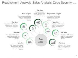 Requirement Analysis Sales Analysis Code Security Difference Verification