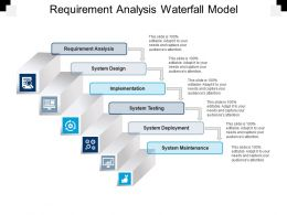 Requirement Analysis Waterfall Model