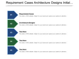 Requirement Cases Architecture Designs Initial Contact Search Alternatives