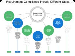 Requirement Compliance Include Different Steps To Maintain Standard Or Benchmark
