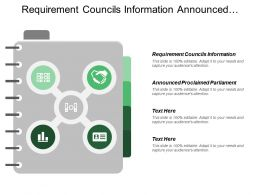 Requirement Councils Information Announced Proclaimed Parliament Changes Removal