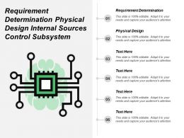 Requirement Determination Physical Design Internal Sources Control Subsystem