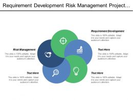 Requirement Development Risk Management Project Planning Financial Planning Process