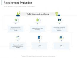 Requirement Evaluation Tender Response Management Ppt Powerpoint Presentation Infographics