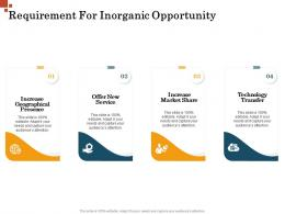 Requirement For Inorganic Opportunity Inorganic Growth Management Ppt Demonstration