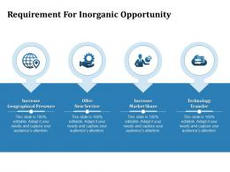 Requirement For Inorganic Opportunity Inorganic Growth Ppt Powerpoint Presentation Portrait