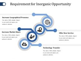 Requirement For Inorganic Opportunity Ppt File Maker