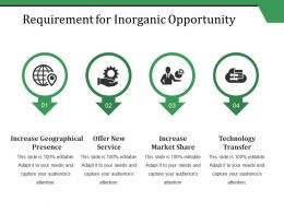 Requirement For Inorganic Opportunity Ppt Styles Themes
