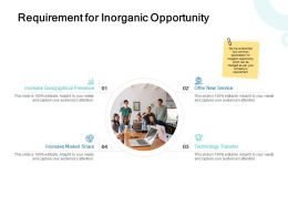 Requirement For Inorganic Opportunity Transfer Ppt Powerpoint Presentation Slide