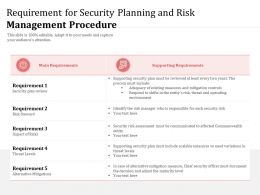 Requirement For Security Planning And Risk Management Procedure