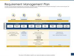 Requirement Management Plan Process Of Requirements Management Ppt Pictures