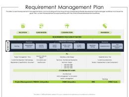 Requirement Management Plan Product Requirement Document Ppt Infographics