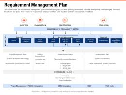 Requirement Management Plan Requirement Gathering Methods Ppt Powerpoint Presentation Ideas