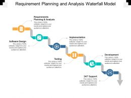 Requirement Planning And Analysis Waterfall Model