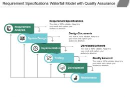 Requirement Specifications Waterfall Model With Quality Assurance