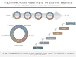 Requirements Analysis Methodologies Ppt Examples Professional