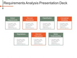 Requirements Analysis Presentation Deck