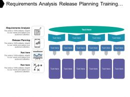 Requirements Analysis Release Planning Training Documentation Product Operations