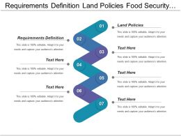 Requirements Definition Land Policies Food Security Consultation Participation