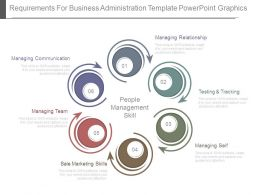Requirements For Business Administration Template Powerpoint Graphics