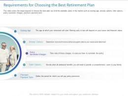 Requirements For Choosing The Best Retirement Plan Ppt Powerpoint Example