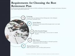 Requirements For Choosing The Best Retirement Plan Social Pension Ppt Sample