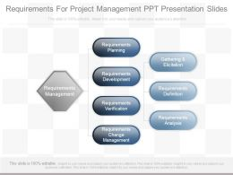 Requirements For Project Management Ppt Presentation Slides