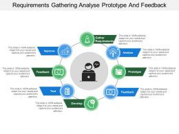 Requirements Gathering Analyse Prototype And Feedback