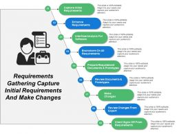 Requirements Gathering Capture Initial Requirements And Make Changes