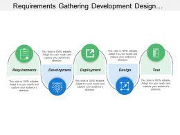 Requirements Gathering Development Design And Deployment