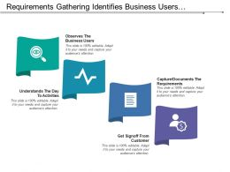Requirements Gathering Identifies Business Users And Document The Requirements