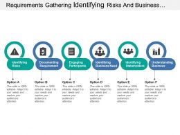 Requirements Gathering Identifying Risks And Business Needs