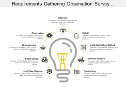 Requirements Gathering Observation Survey And Interface Analysis